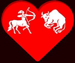 tyren mand og skytten kvinde dating smart dating praha